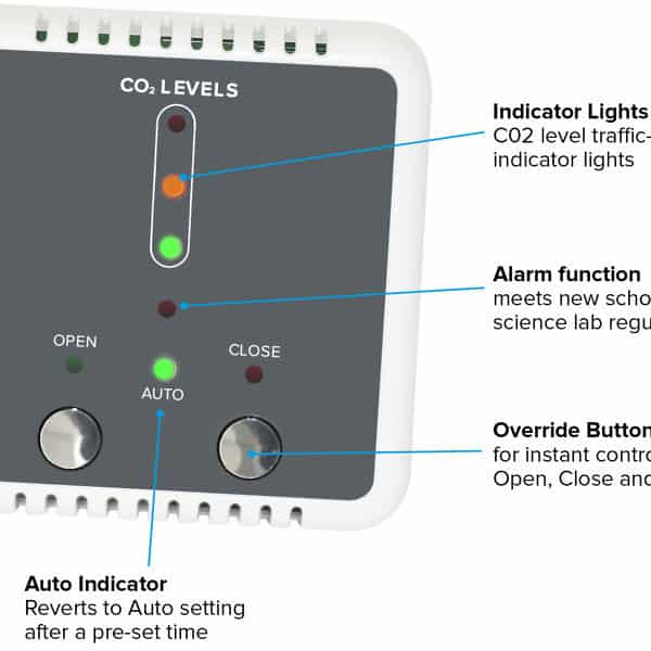building controls - Icon Controller for Blog post