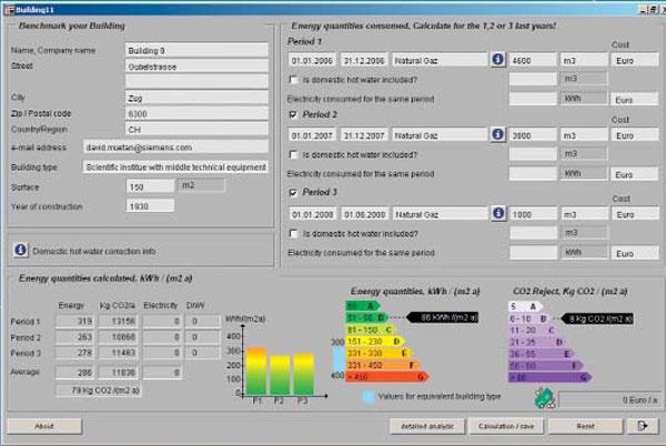 Siemens Monitoring
